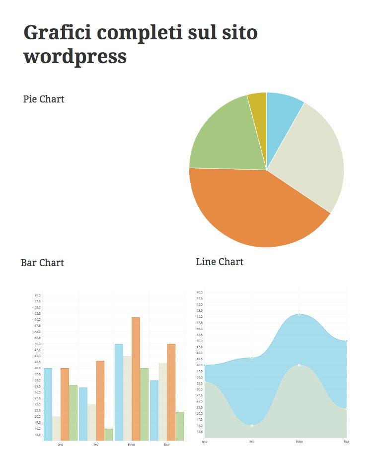 wordpress charts