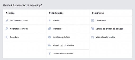 obiettivi marketing Facebook